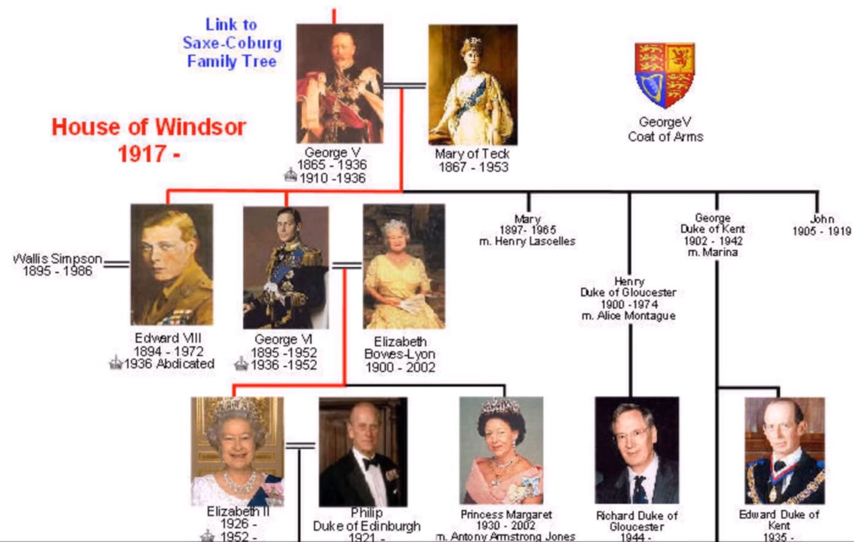 Britain's Queen Elizabeth Royal German Secret Family Past exposed Blood DNA